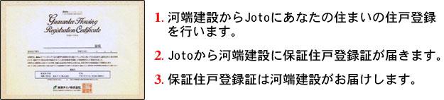 Joto2